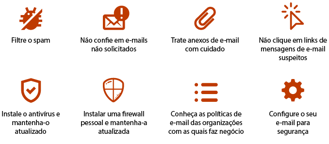 Boas Práticas no uso do e-mail
